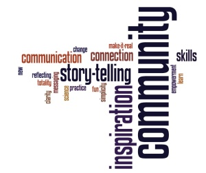 word cloud based on the frequency the 25 participants in the Liber Ero fellowship used they terms in their final statements about what they got out of our two days of training together.