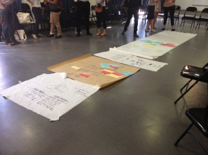mapping out the summary of the young scientist day