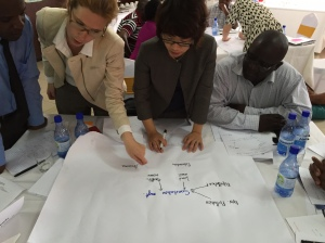 Creating system map of current priorities and drivers in small groups. Photo credit: David Iwaniec